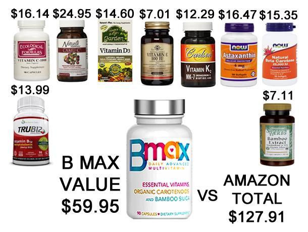 BMax Daily Advanced MultiVitamin