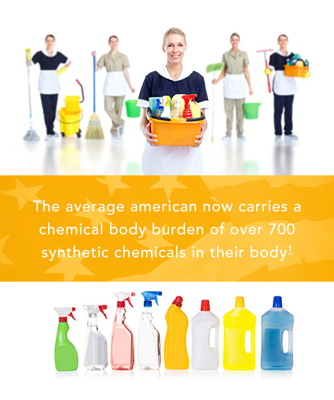 How many toxins are in your body? B-Safe can help you get rid of them
