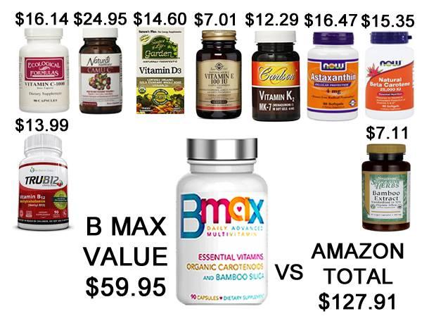 BMax Daily Advanced MultiVitamin